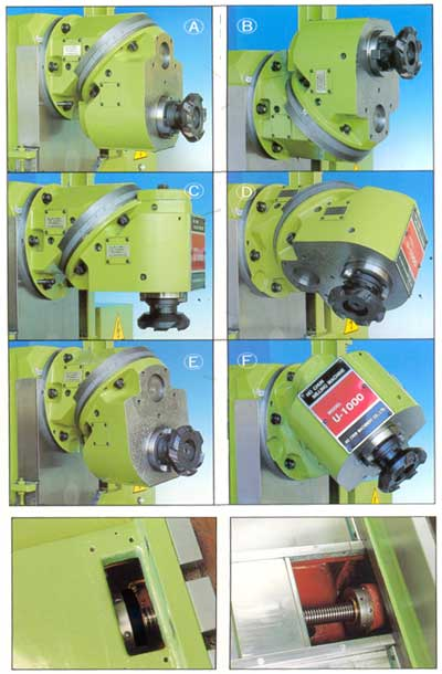Universal Milling Machine, Conventional Milling Machine